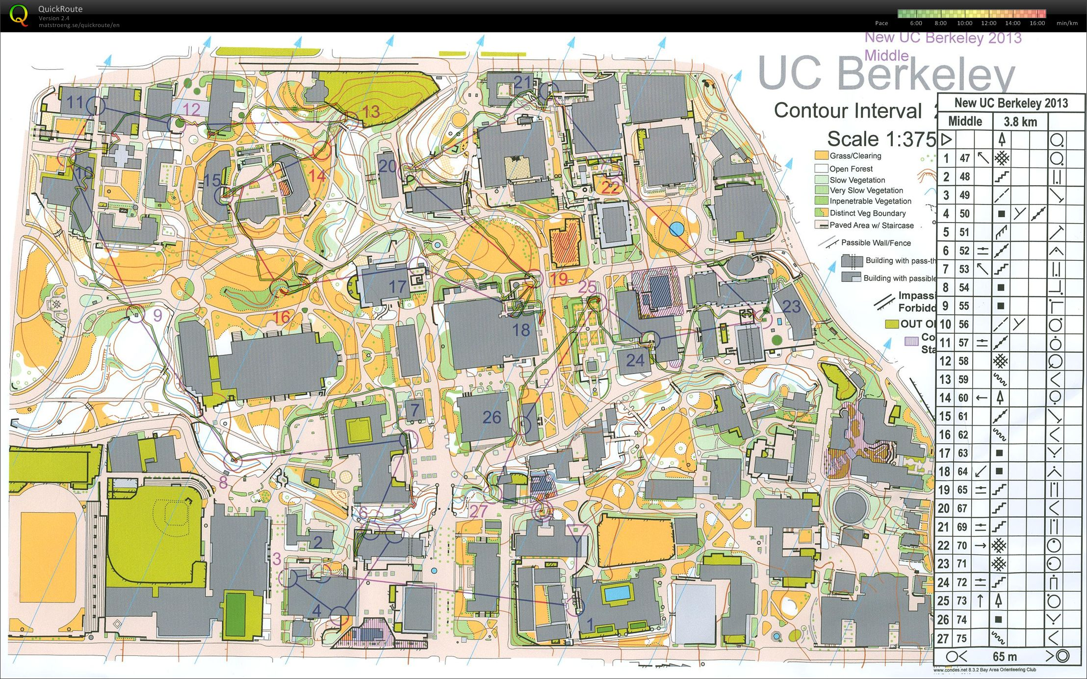 UC Berkeley Middle Distance (03/03/2013)