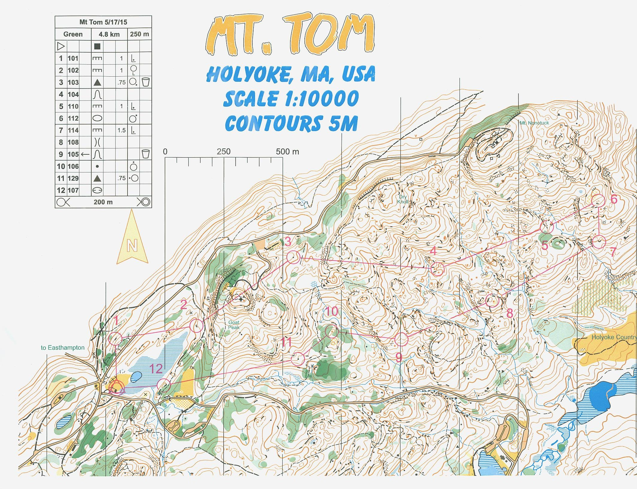 Mt Tom Green course (18/05/2015)