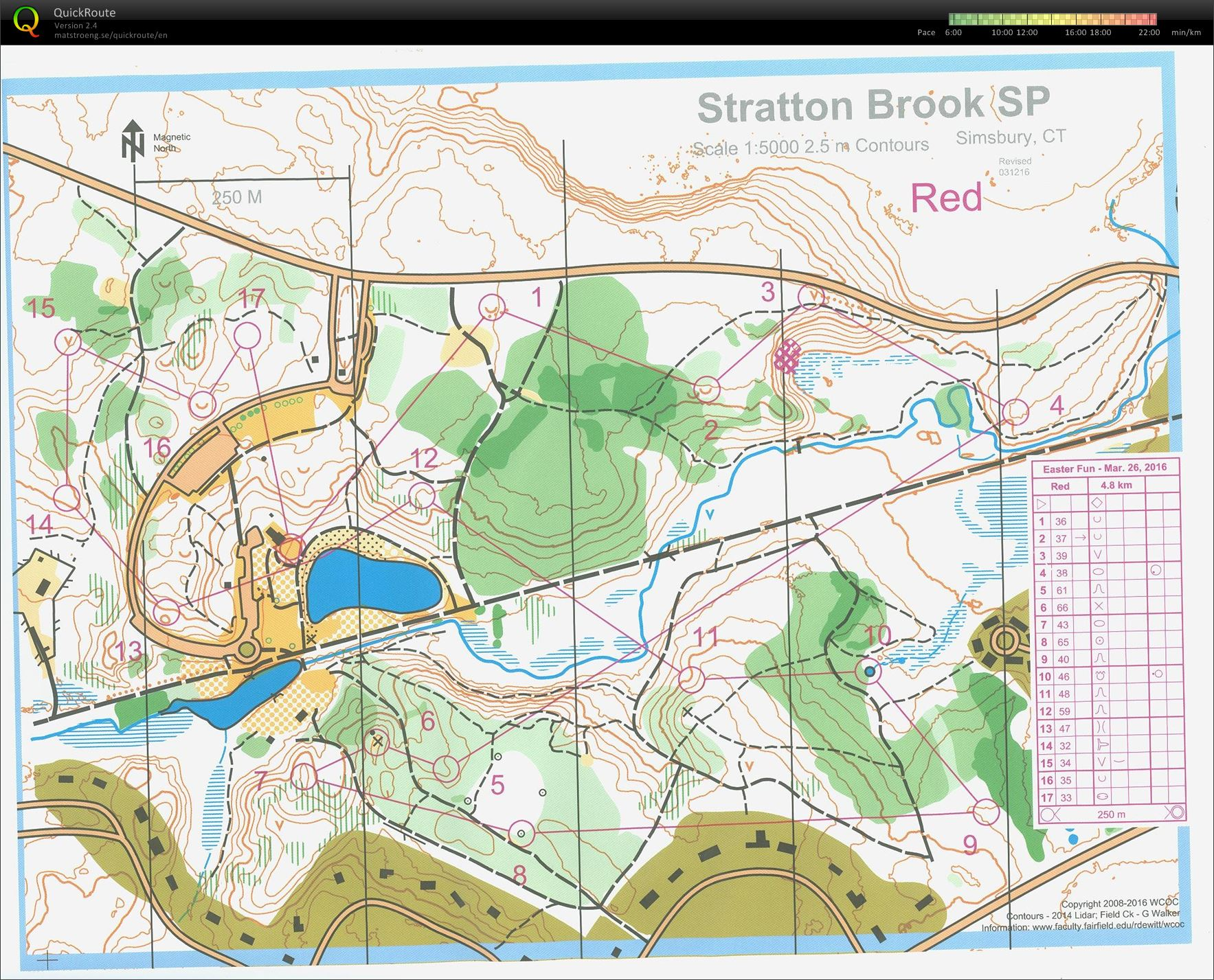 WCOC Stratton Brook Red (27/03/2016)