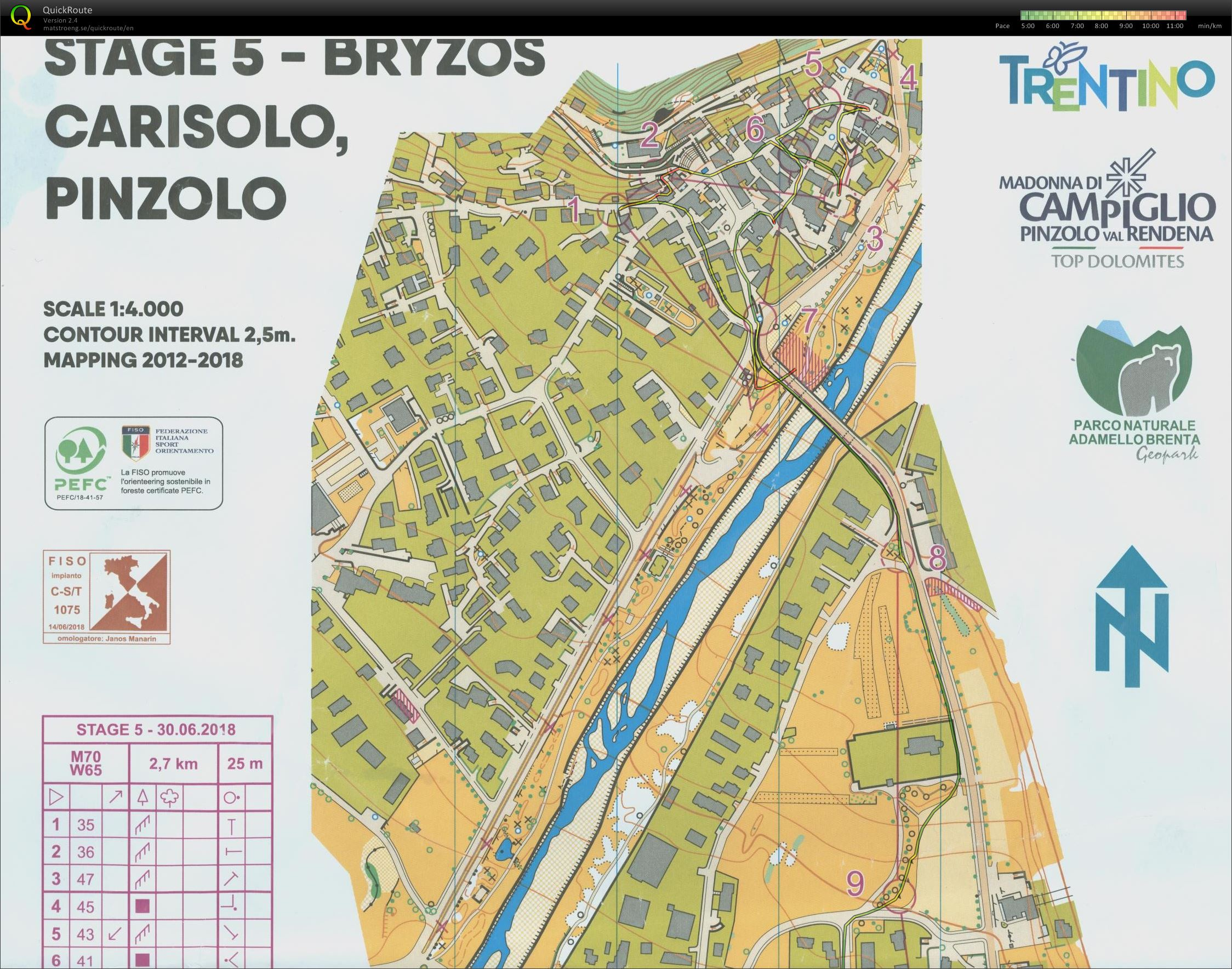 Italian 5 Day Stage 5 pt 1 (01/07/2018)